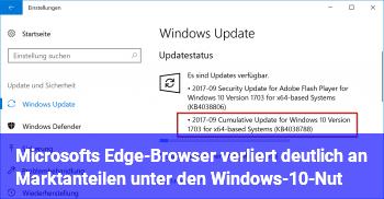 Microsofts Edge-Browser verliert deutlich an Marktanteilen unter den Windows-10-Nut